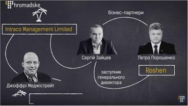 Слідство.Інфо. VIP-бізнес президента Порошенка - фото 1