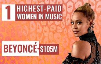 Бейонсе признали самой богатой певицей - фото 1