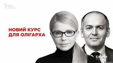 Зафиксировано как минимум две такие встречи Тимошенко и Пинчука поздно вечером - фото 1