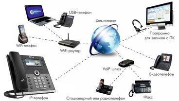 Что такое IP-телефония и зачем она нужна - фото 1