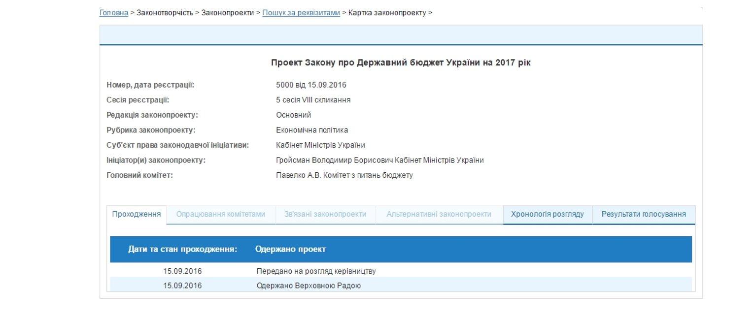 В Раде зарегистрировали проект госбюджета-2017 - фото 13066