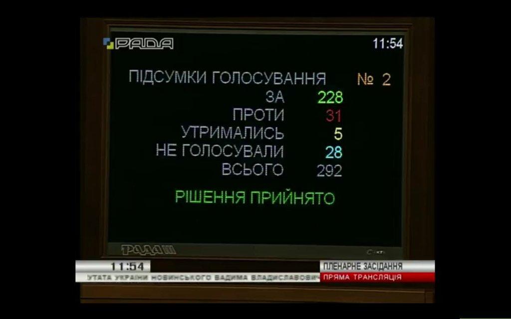 Как по фракциям ВР проголосовала за снятие неприкосновенности с Новинского - фото 25388