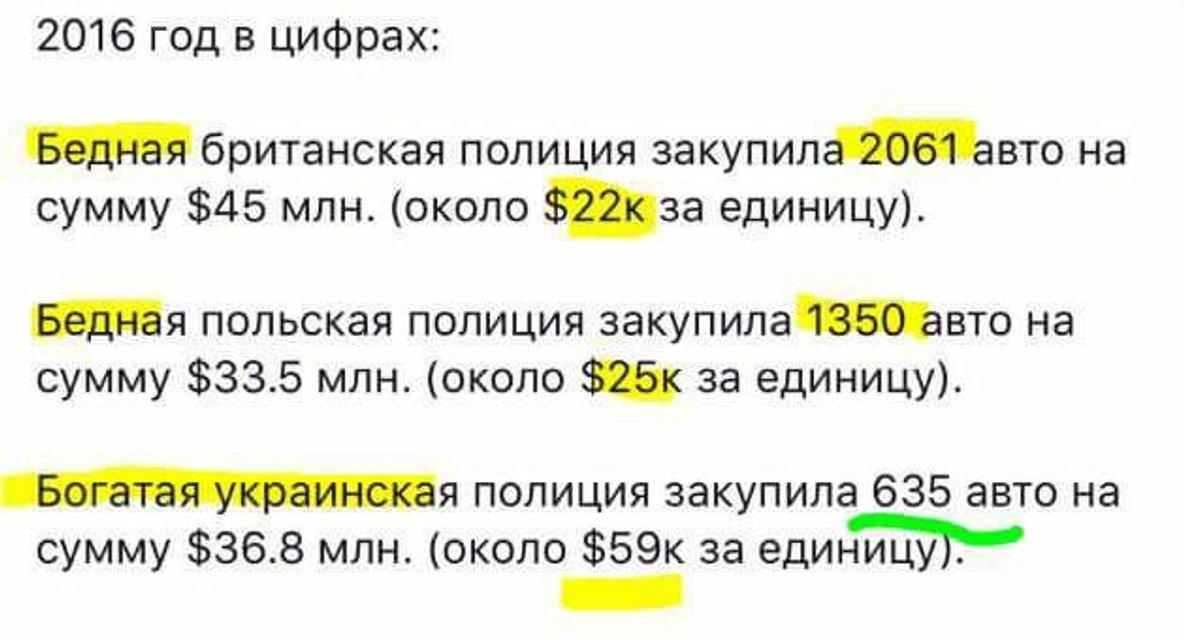 Mitsubishi сделает Украине скидку 14% на новые автомобили для Нацполиции - фото 28378