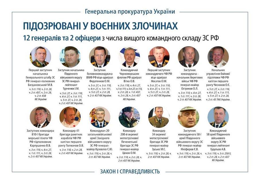 Рада изменила закон для осуждения Януковича - фото 35708