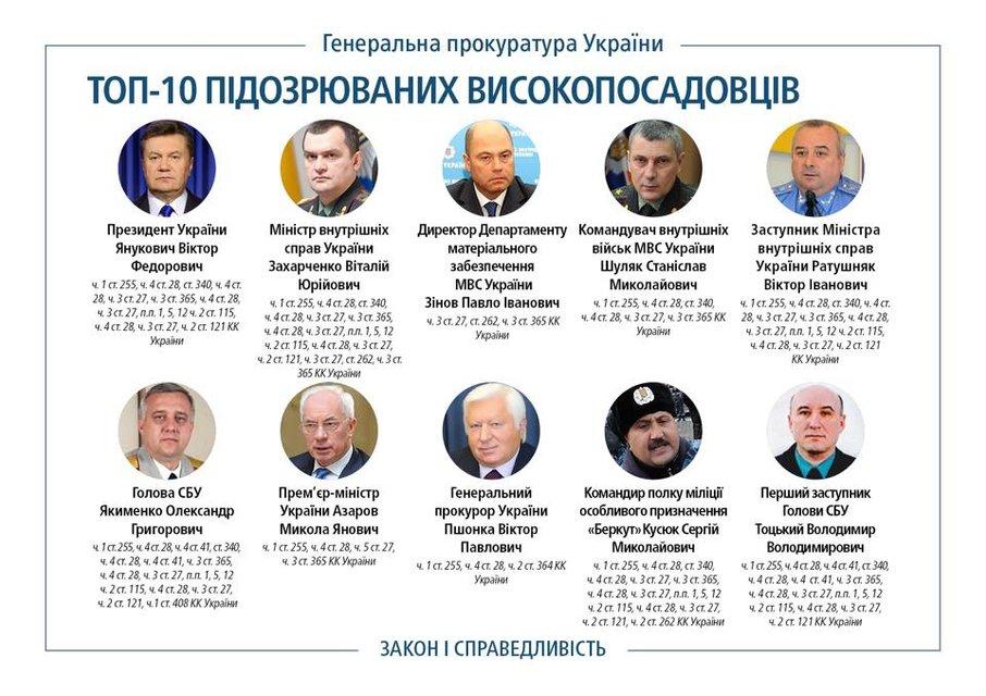 Рада изменила закон для осуждения Януковича - фото 35707