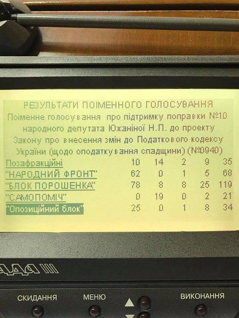 Верховная Рада выступила против восстановления налоговой милиции - фото 35719