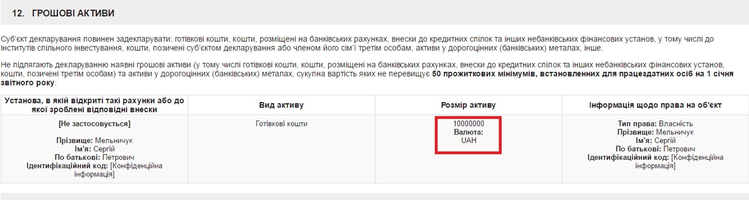 Нардеп, задекларировавший триллион гривен, внес изменения в е-декларацию - фото 34872