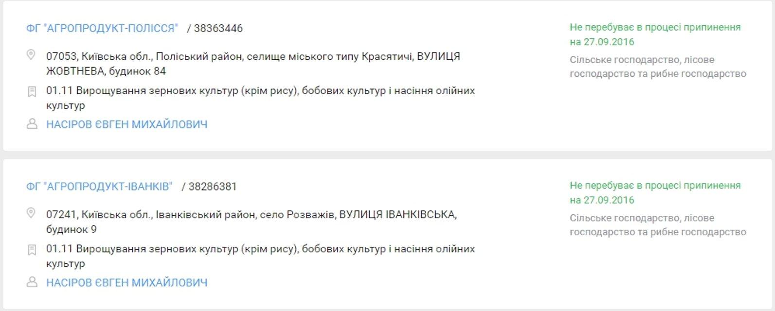 """""""Успешный"""" брат Насирова владеет пятью фирмами, а у тестя - миллиардный стройбизнес - фото 37611"""