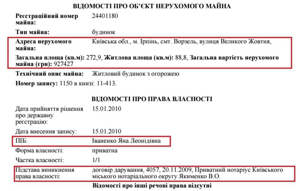 Жити як суддя: маєток подарували, а квартира в центрі Києва і машина записані на матір - фото 41862
