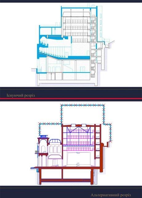 """Архитекторы предложили альтернативный проект для скандального """"Театра на Подоле"""" - фото 43182"""