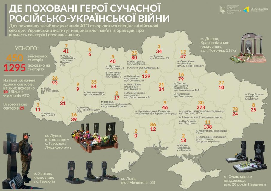 Российско-украинская война. Появилась карта захоронений военных, погибших на Донбассе - фото 43629