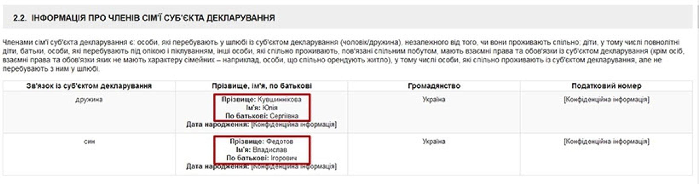 До Верховного Суду проходить кандидат, який був громадянином РФ та працював там суддею - фото 46944