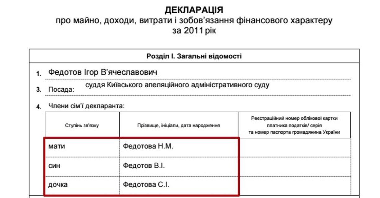 До Верховного Суду проходить кандидат, який був громадянином РФ та працював там суддею - фото 46943