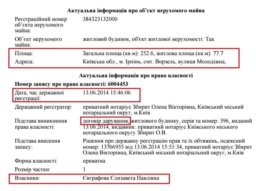 У Верховний суд іде помічниця нардепа-комуніста із величезним готелем в Криму - фото 47348