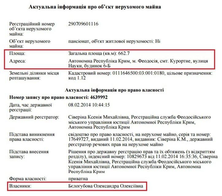 У Верховний суд іде помічниця нардепа-комуніста із величезним готелем в Криму - фото 47352