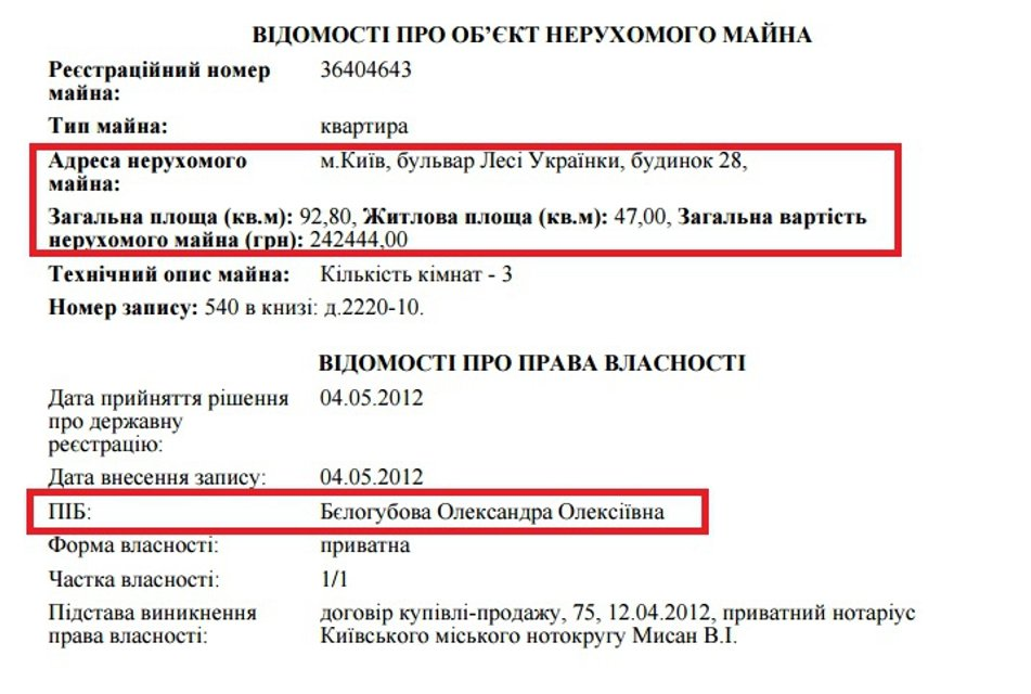 У Верховний суд іде помічниця нардепа-комуніста із величезним готелем в Криму - фото 47351