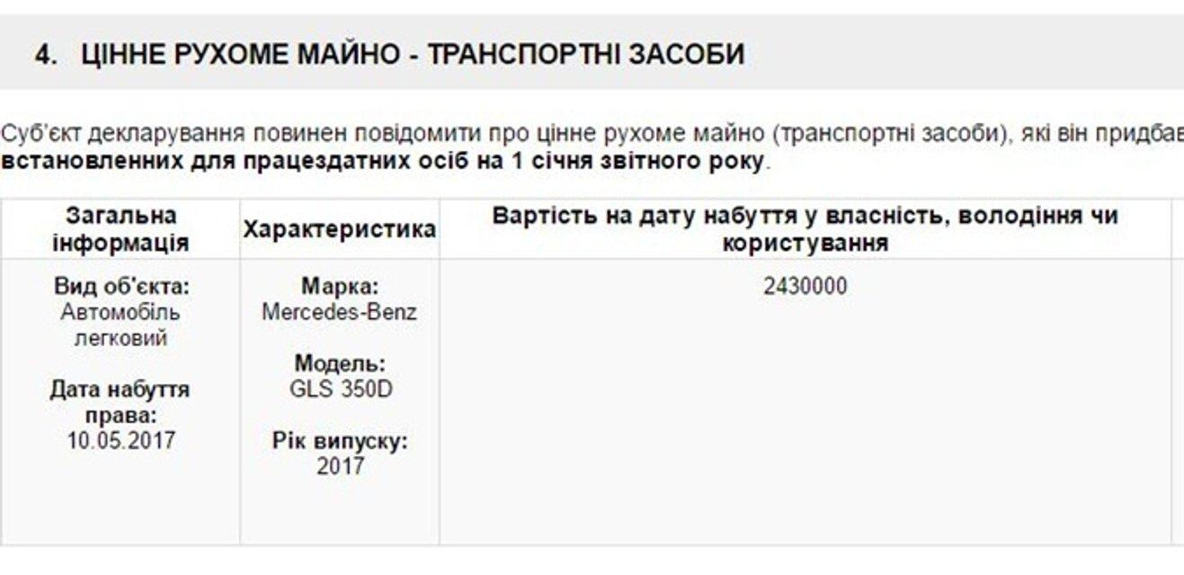 Жена генпрокурора купила элитное авто за 2,4 миллиона - фото 46653