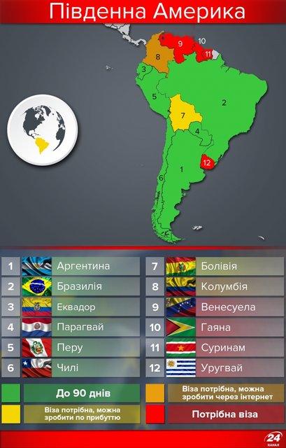Полезная инфографика. Карта стран мира, куда украинцы могут ездить без виз - фото 50375