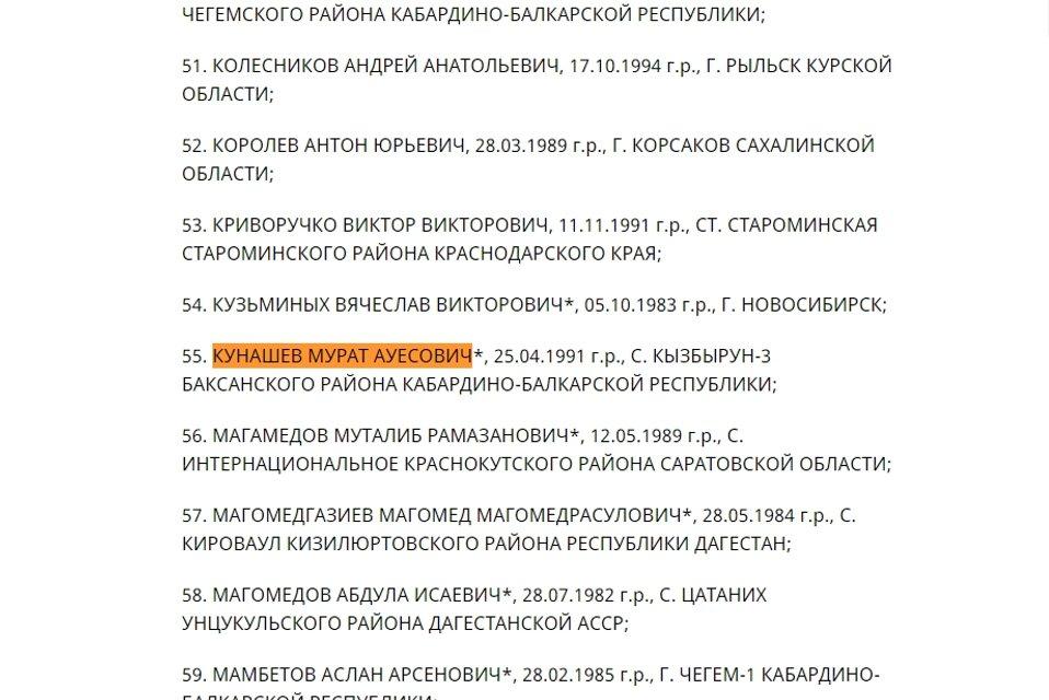 """Убитый в Сирии боевик ИГИЛ оказался российским """"добровольцем"""" - фото 54698"""