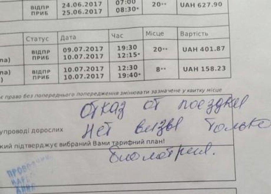 У нас свои законы: европейский перевозчик отказывается возить украинцев по безвизу - фото 53834