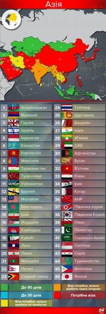 Полезная инфографика. Карта стран мира, куда украинцы могут ездить без виз - фото 50369