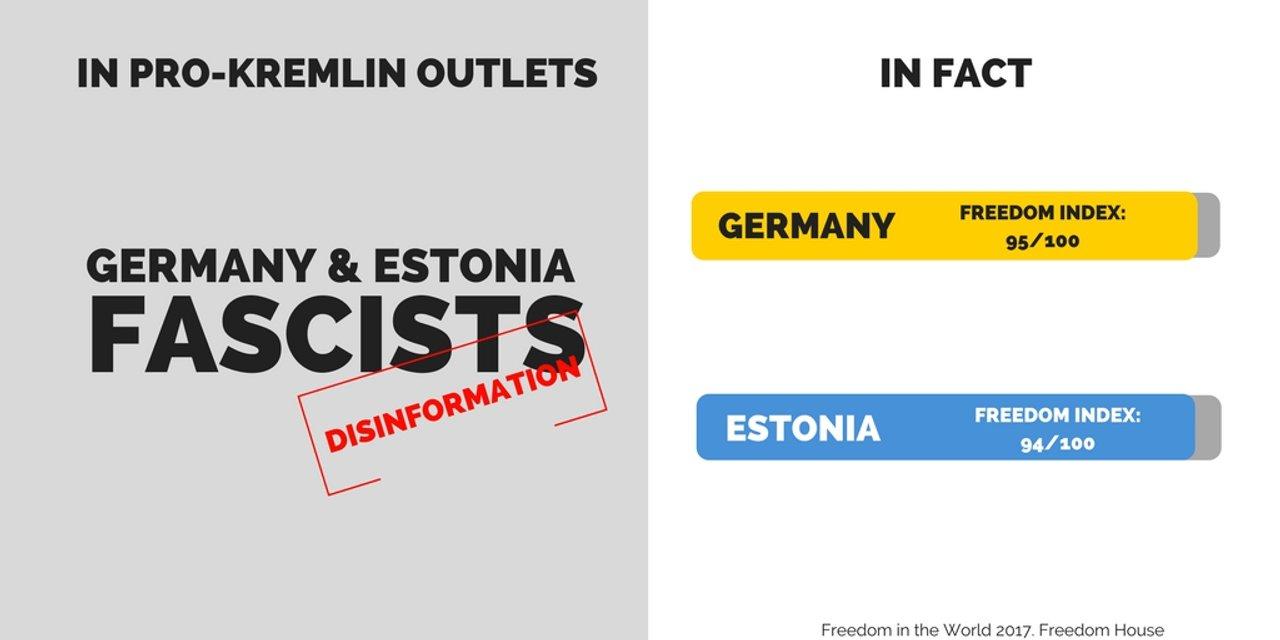 Обзор дезинформации Кремля: В Германии - фашизм, а украинцы тренируют террористов ИГИЛ - фото 60506