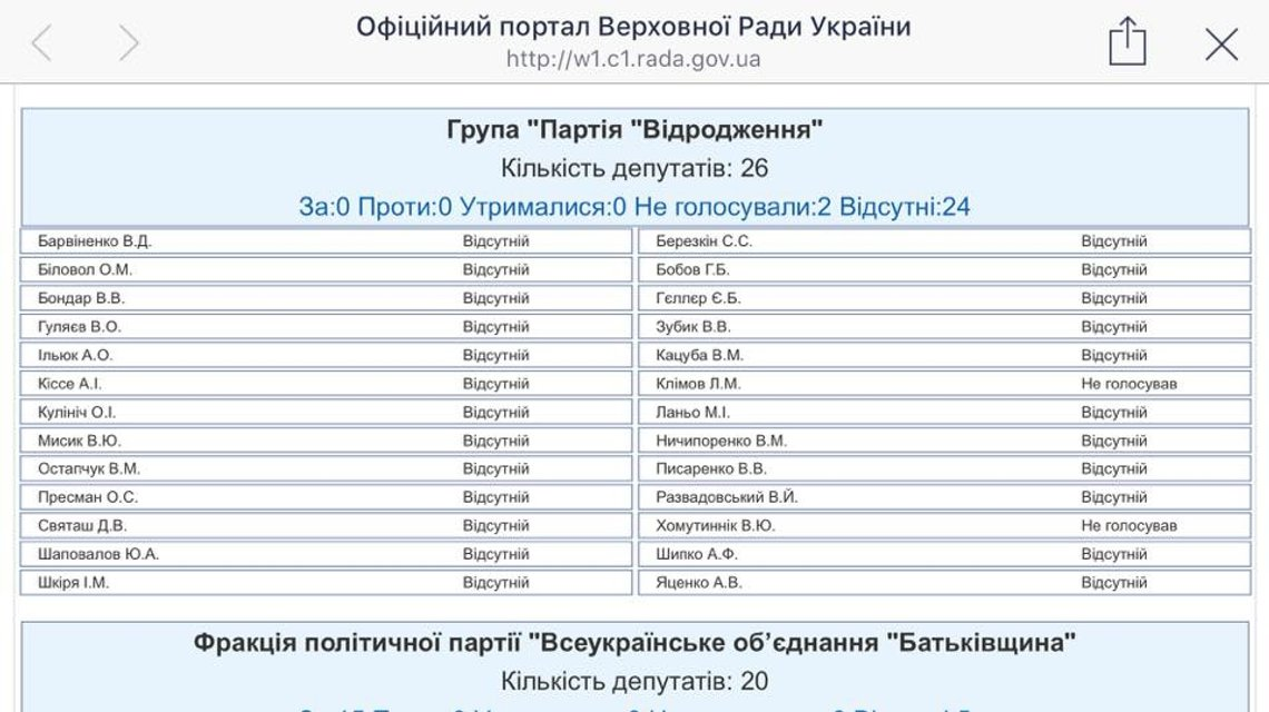Злочинець і жертва: Чим Михайло Добкін розплачується за втілення в життя своїх мрій - фото 58441