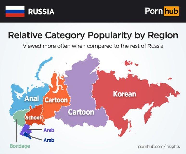 Россияне любят порно - фото 65885