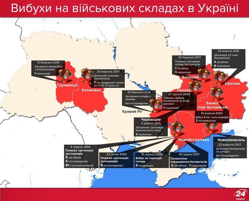 Покер замість війни: Чому вибухи в Калинівці стали розмінною картою політиків - фото 77372