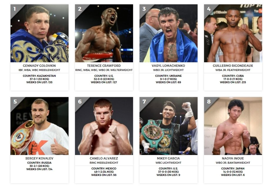 Василий Ломаченко попал в тройку лучших боксеров мира - фото 76843