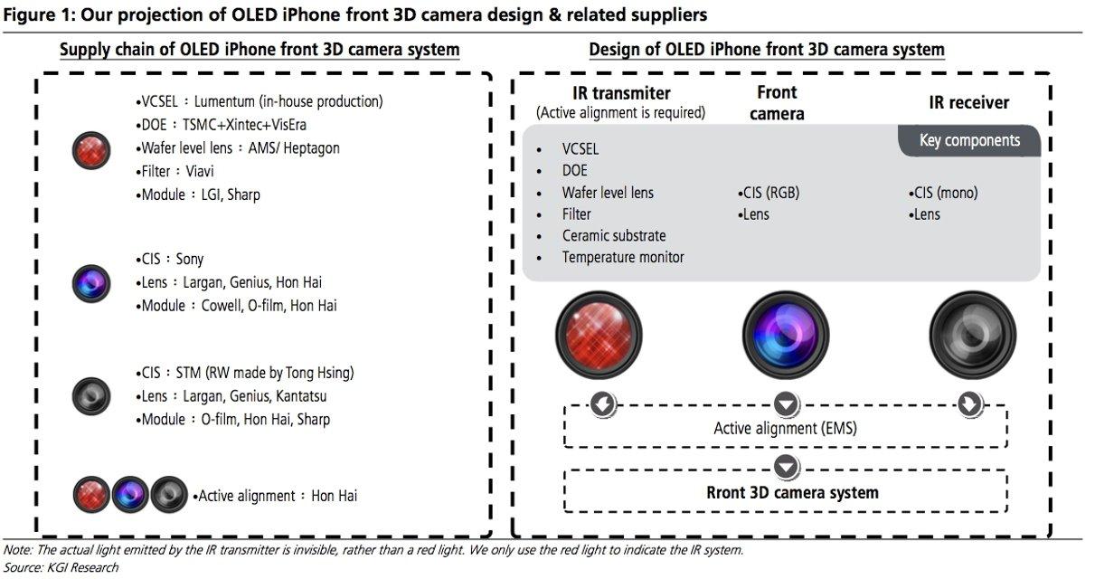 Все известные факты об iPhone 8 - фото 73343