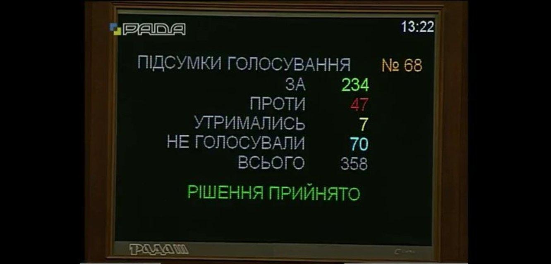 Депутаты проголосовали за судебную реформу - фото 78341