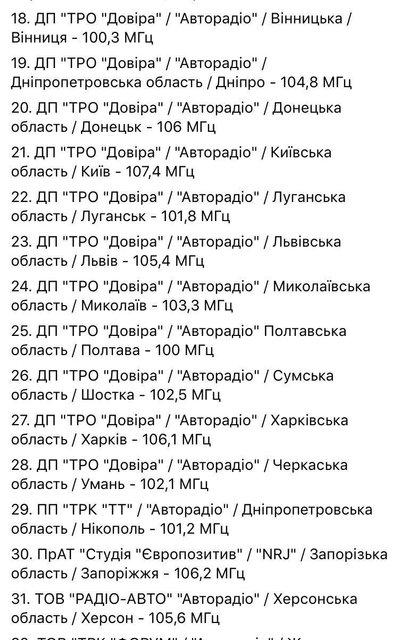 В каких городах Украины радиостанции остались без лицензии - фото 83395