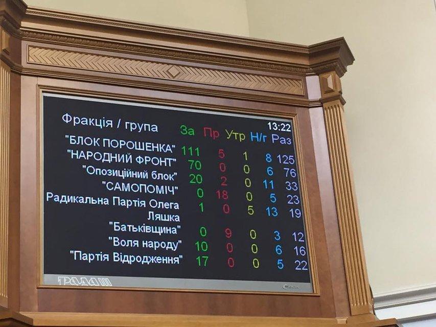 Депутат Лозовый оказал Януковичу большую услугу - фото 78400