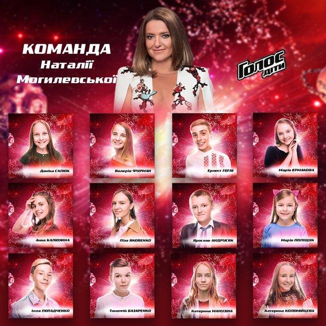'Голос Діти 2017': Кто попал в команды звездных тренеров - фото 92859