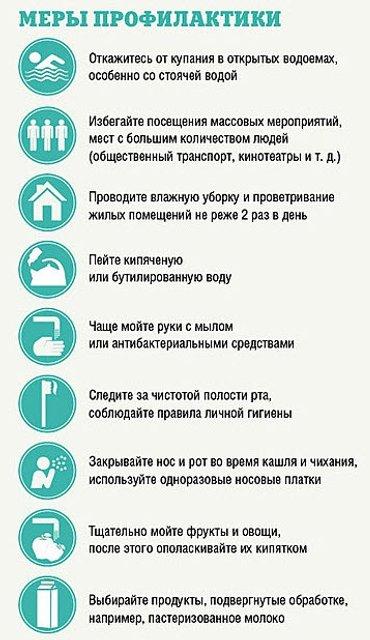 Менингит в Украине 2019: Симптомы, лечение и профилактика - фото 86857