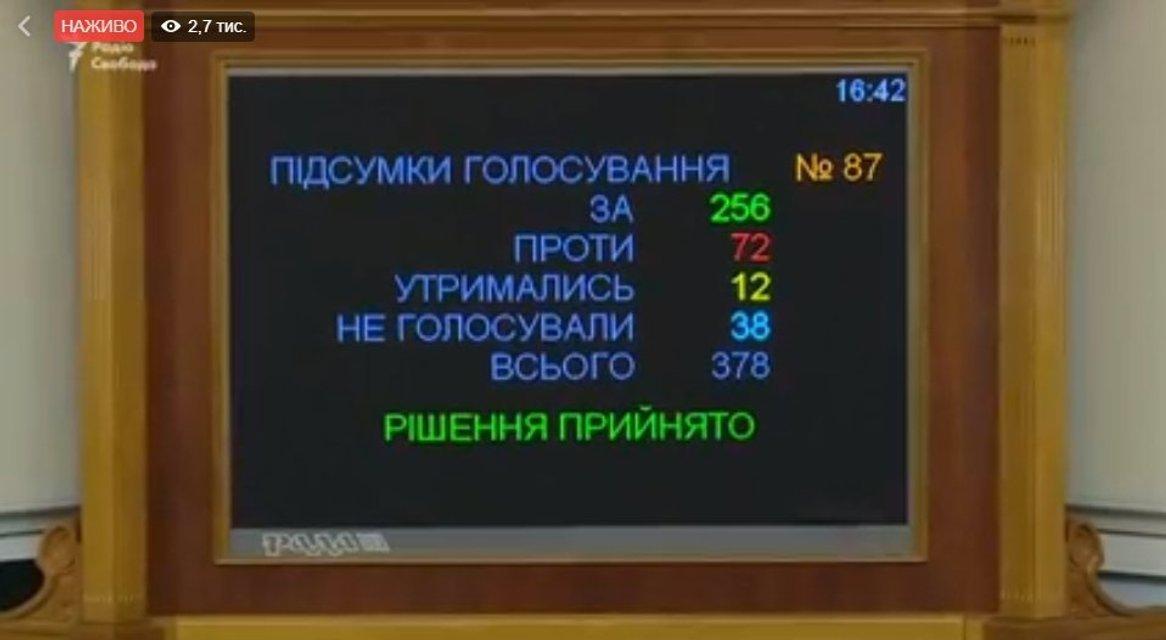 Депутаты проголосовали за увольнение Соболева - фото 95627