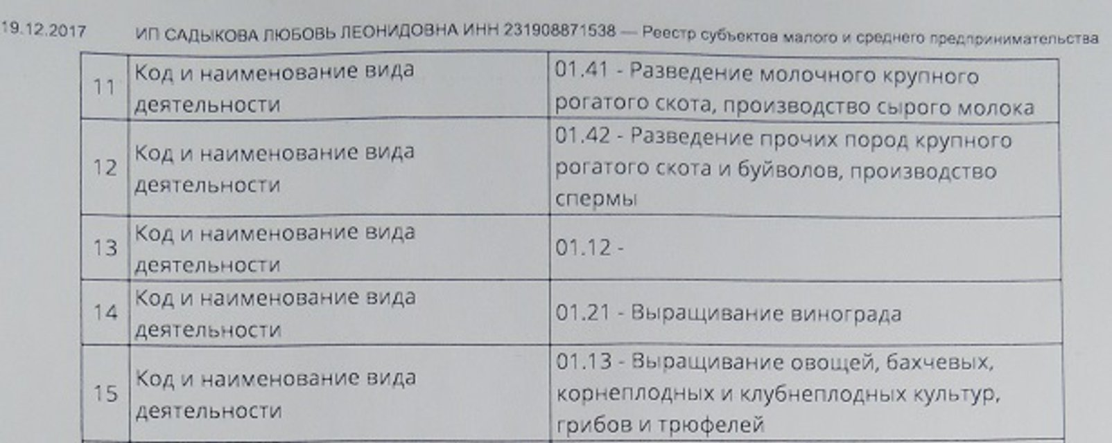 Трюфеля и сперма: Чем занимается бывшая пассия Януковича - фото 98631