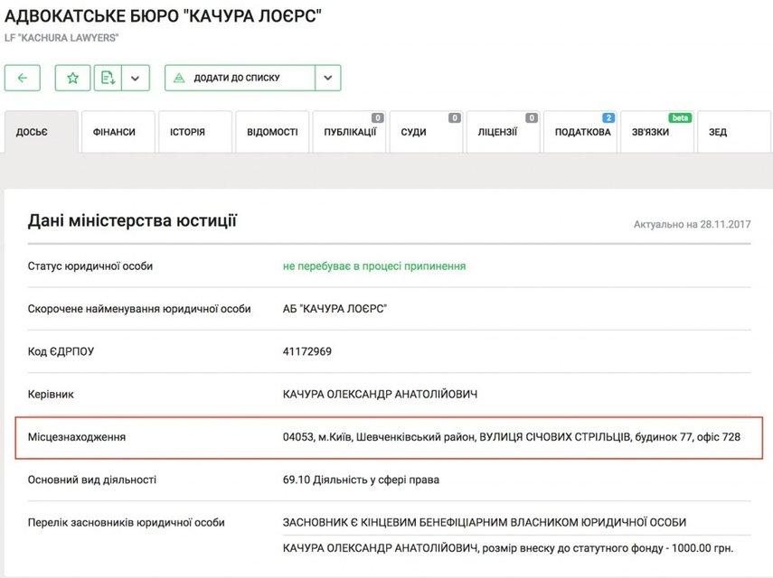 В Украине официально зарегистрировали политическую партию 'Слуга народа' - фото 94432
