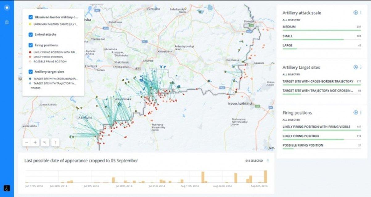 Bellingcat показал, как обстреливают Украину с территории РФ - фото 98682