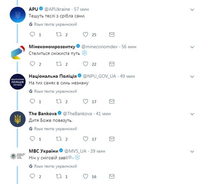 Официальные странички украинских органов власти хором 'спели' колядку - фото 100873