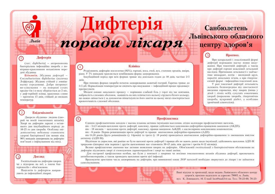 Дифтерия в Украине: Симптомы и лечение у детей и взрослых - фото 102812