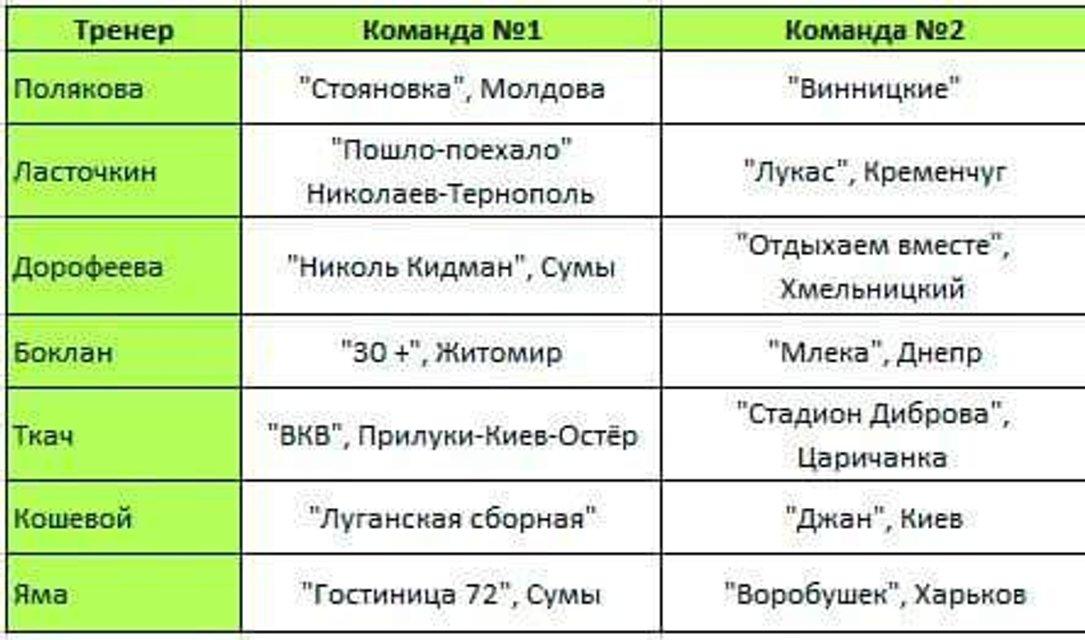 Лига Смеха 4 сезон: состав тренеров и команды шоу - фото 106325