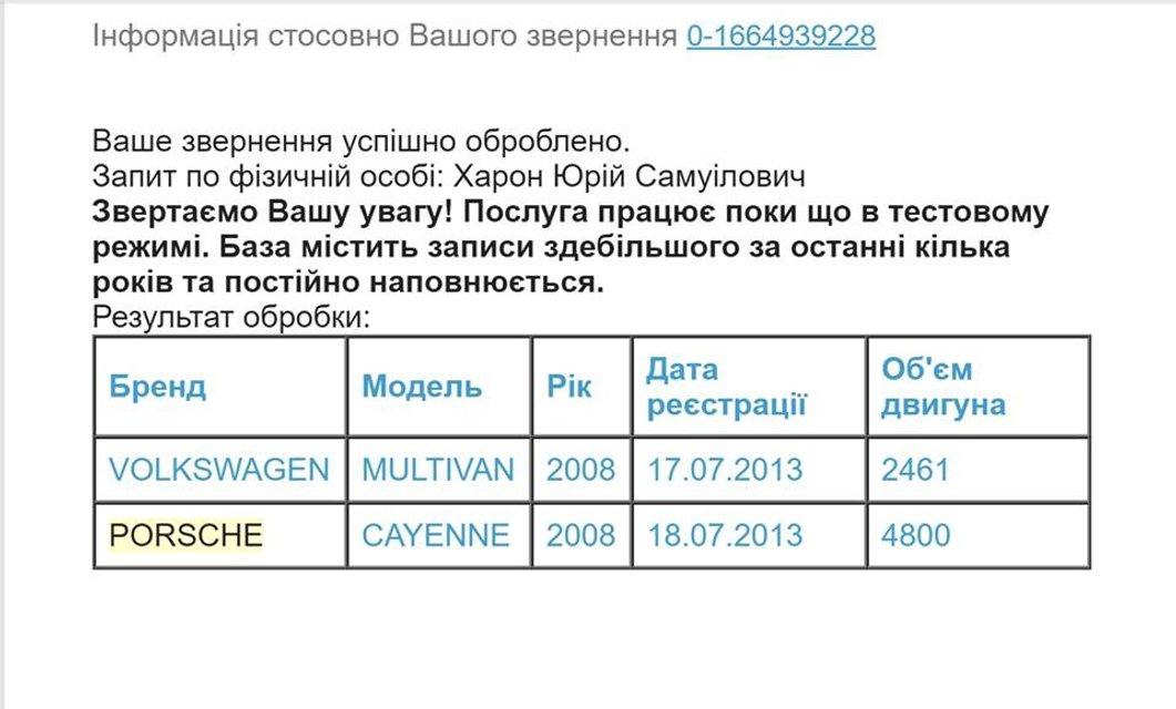 У настоятеля самостроя УПЦ МП на Десятинной нашли Porshe и 2 квартиры - фото 108233