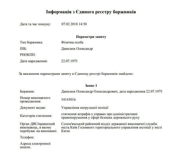 Министр финансов попал в реестр должников - фото 107131