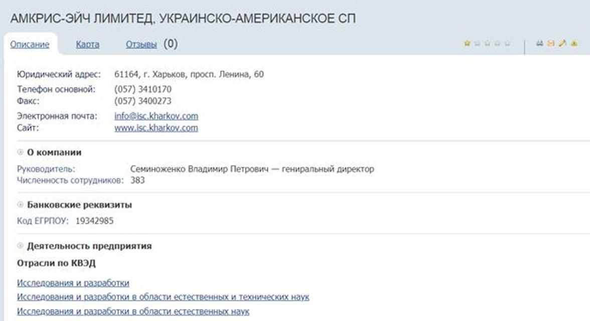 КВЭДы Амкрис-Эйч намекают на 'левую' деятельность предприятия - фото 113371
