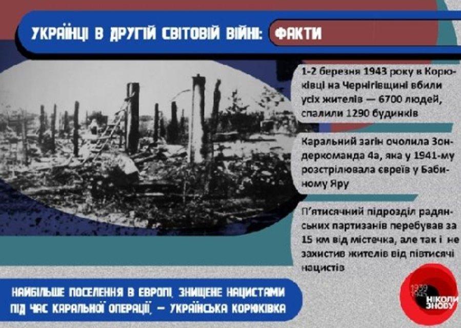 Корюківська трагедія. Факти - фото 111274