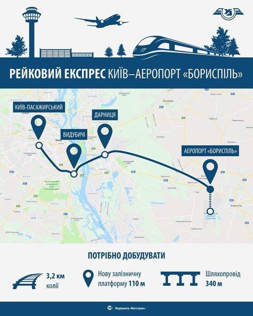 Экспресс Киев-Борисполь: Укрзализныця сообщила хорошие новости - фото 114957
