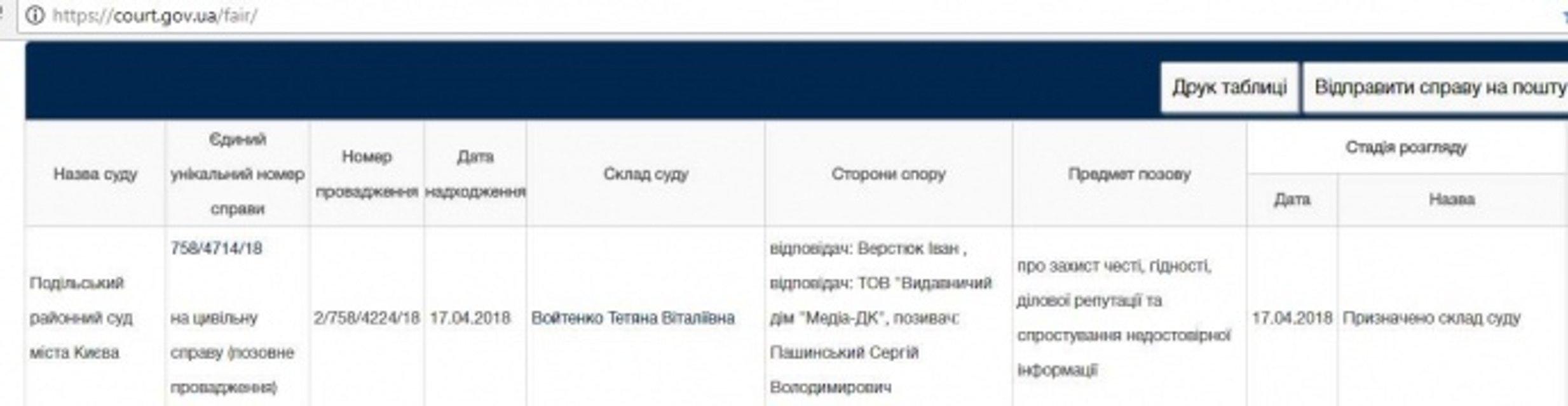 Пашинский подал в суд на журналистов из-за их расследования - фото 120356