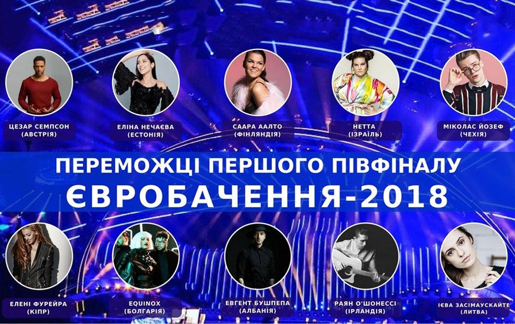 Евровидение 2018 первый полуфинал: результаты голосования - фото 123956